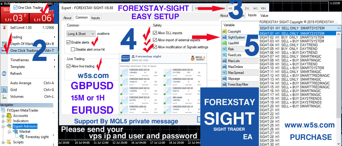 Buy Forexstay sight Expert Advisor in the store selling algo trading systems